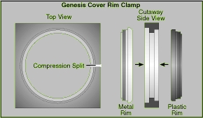 Genesis/Oceanic Cover Rim Clamp