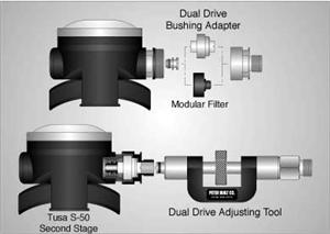 Tusa Dual Drive Bushing Adapter